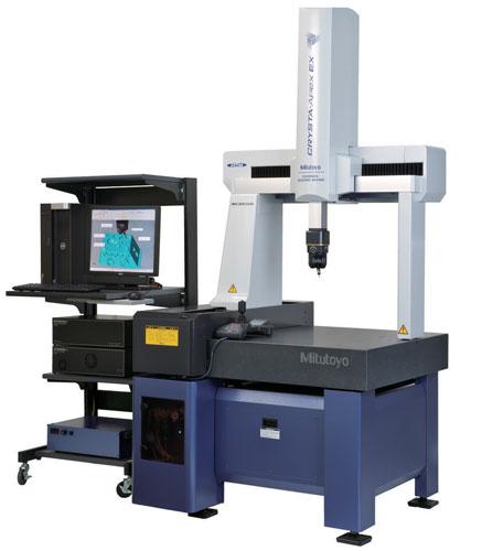 cmm machine price